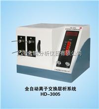 HD-3006型紫外检测仪HD-3006型