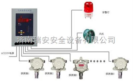 报警控制器(二次表)安装在安全场所的值班室内