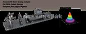 M2SET-BP209光束分析儀