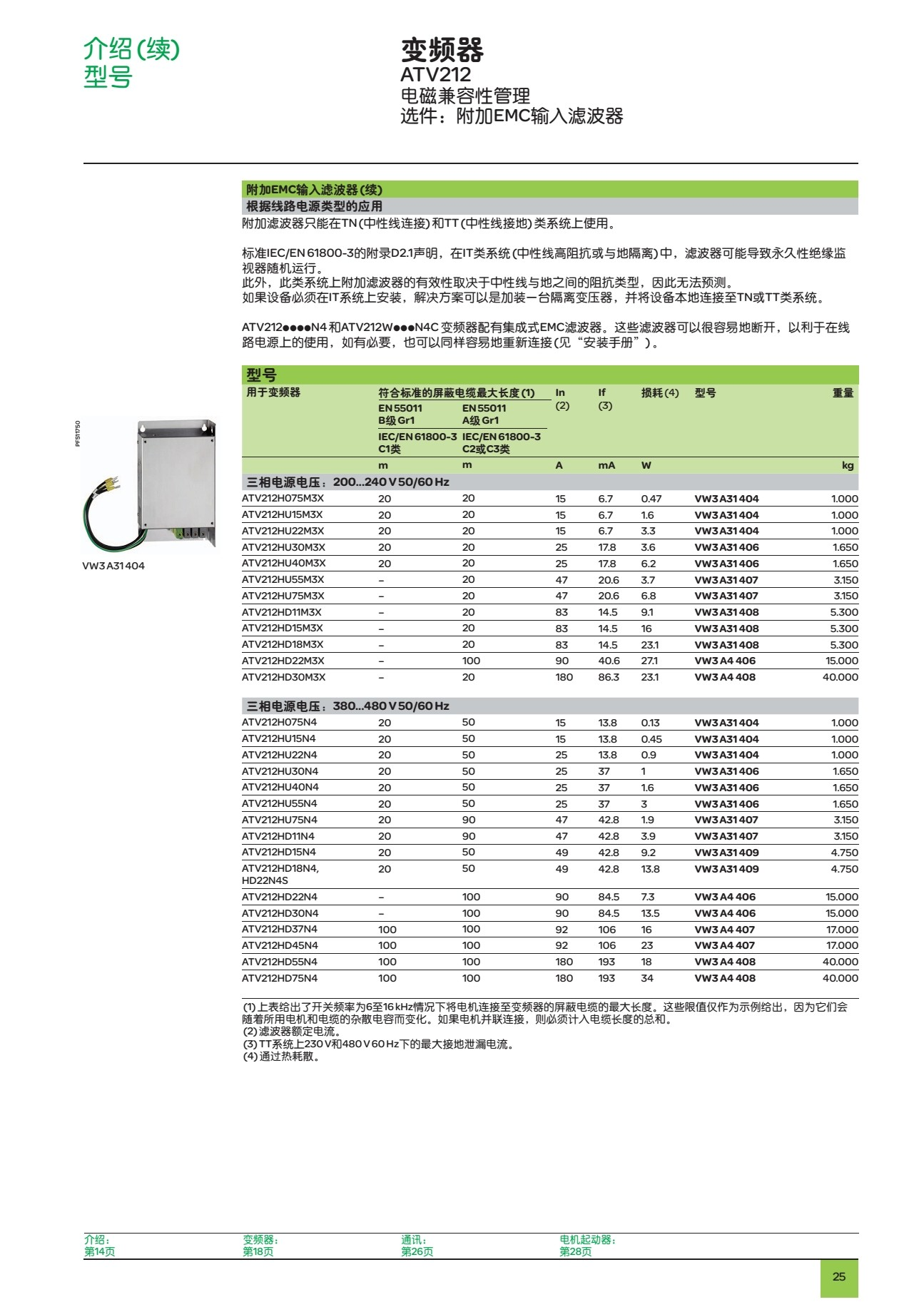 atv212h075n4-施耐德变频器特价供应-上海梓聪机电