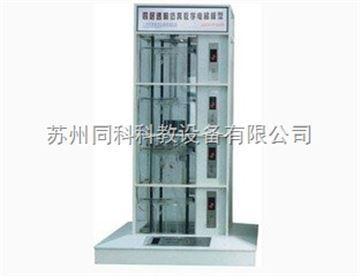 TKK-01教學電梯模型