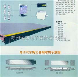 SCS-150台湾電子地磅-汽車衡器的價格