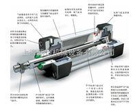 P1D-BT080MS-0320parker P1D-BT080MS-0320气缸/费斯托P1D-BT080MS-0320气缸
