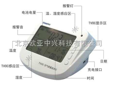 TVOC-空氣質量監測儀