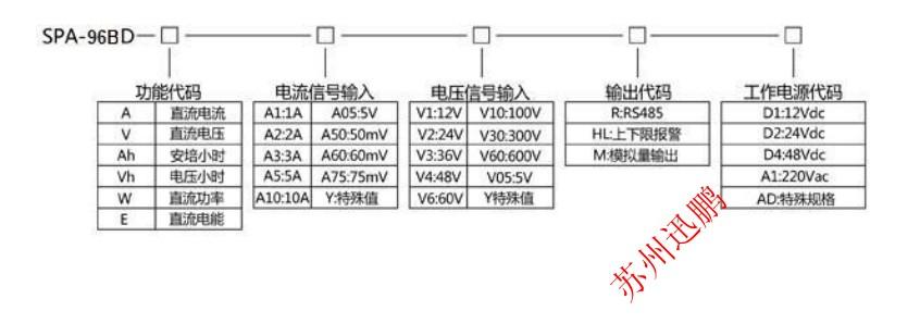 spa-96bdw 直流功率表,功率计