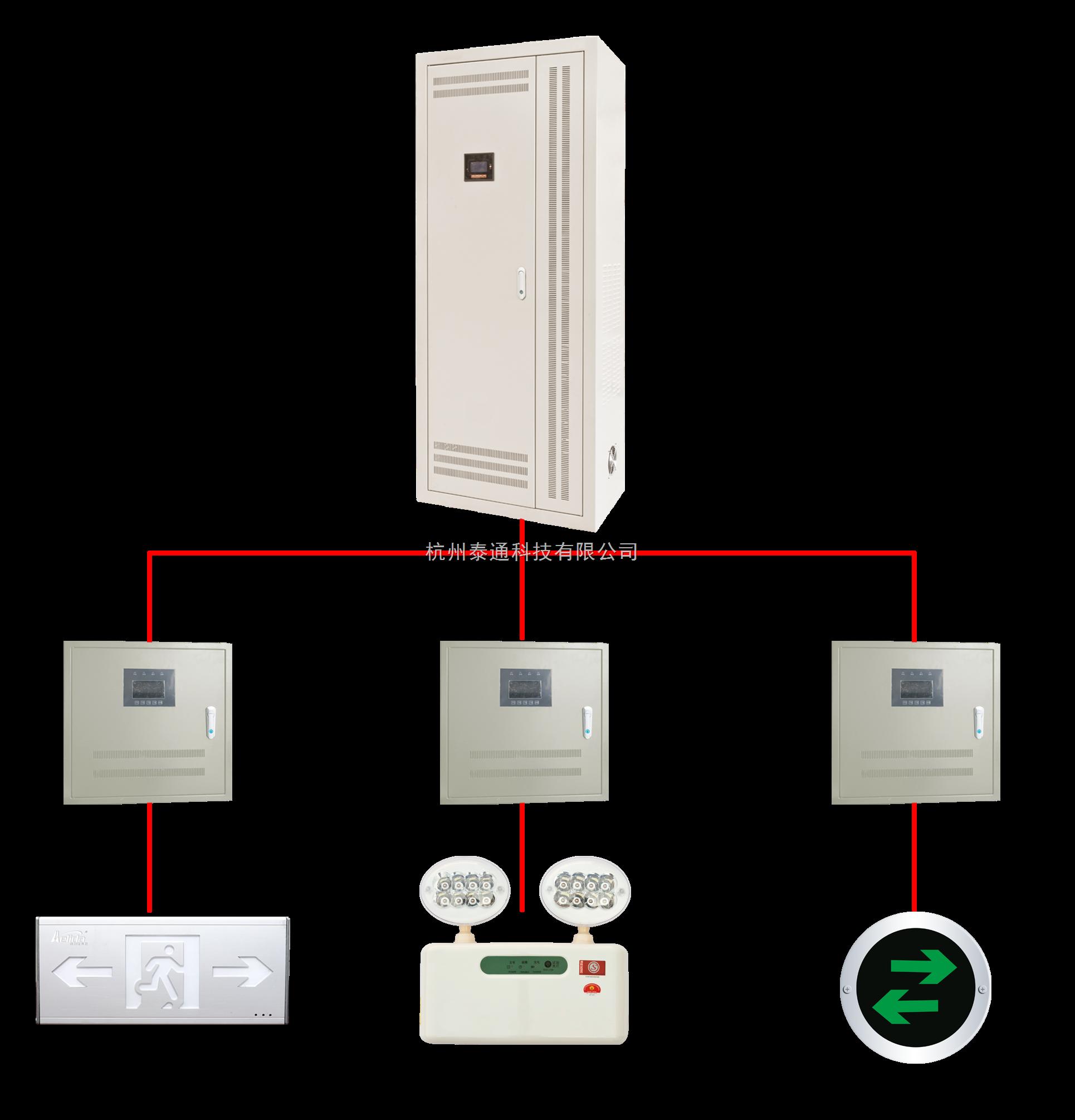 集中电源非集中控制型消防应急照明和疏散指示系统简介
