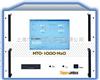 Tigeroptics微量气体水分分析仪
