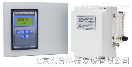 发电机气体监测仪1