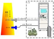 在线VOC监测仪