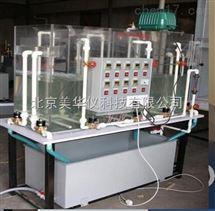UNITANK生物污水处理模拟实验装置