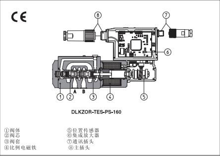 阿托斯dhzo型比例伺服阀(带位置传感器)工作原理图片