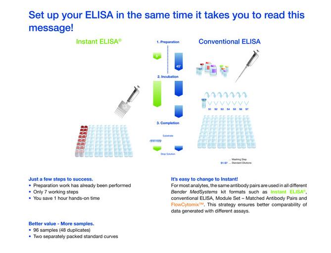 elisa实验的样本准备