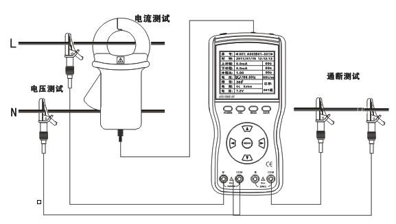 可同时测量油田的用电参数:交流电流,电压,频率,相位,通断电阻值,抽油