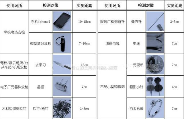 TX特性探测器手持物理探测仪_金属金属v特性灭火器使用4步奏图片