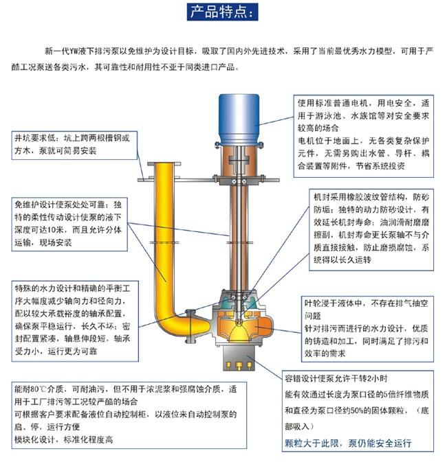 液下排污泵的特点