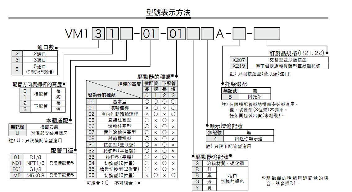 电路 电路图 电子 设计 素材 原理图 1134_621