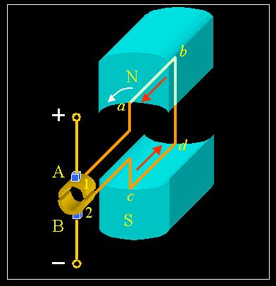 交流电与直流电特点图片
