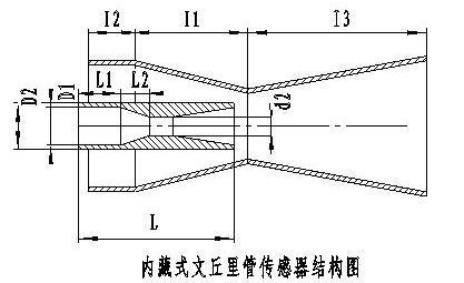 kh/lgsw-内藏式双文丘里管图片