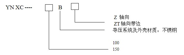 YXC-100电接点压力表,YNXC-100耐震电接点压力表,YXC-100电接点压力表,YNXC-100耐震电接点压力表,YNXC-100耐震电接点压力表多少钱,YNXC-100耐震电接点压力表价格,YNXC-100耐震电接点压力表报价,YNXC-100耐震电接点压力表生产厂家!金湖英普瑞电子,电话:0517-86801910  86802910 一、概述 YNXC-100耐震电接点压力表是根据使用工况的不同要求,在普通型磁助电接点压力表的基础上,研制了具有耐振、耐腐、氨用、耐蚀耐振及带有隔膜隔离器等功