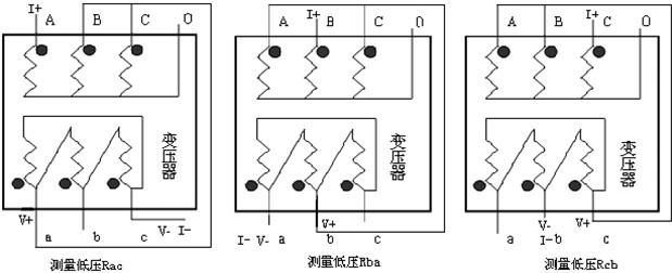 变压器直流电阻测试仪附录(助磁法快速测试接线图)