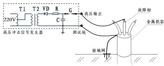 st系列电缆故障综合测试仪