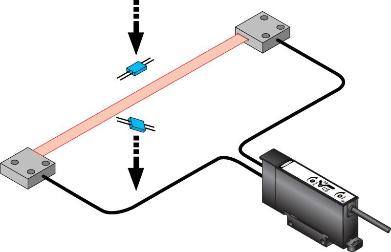 系列光纤放大器