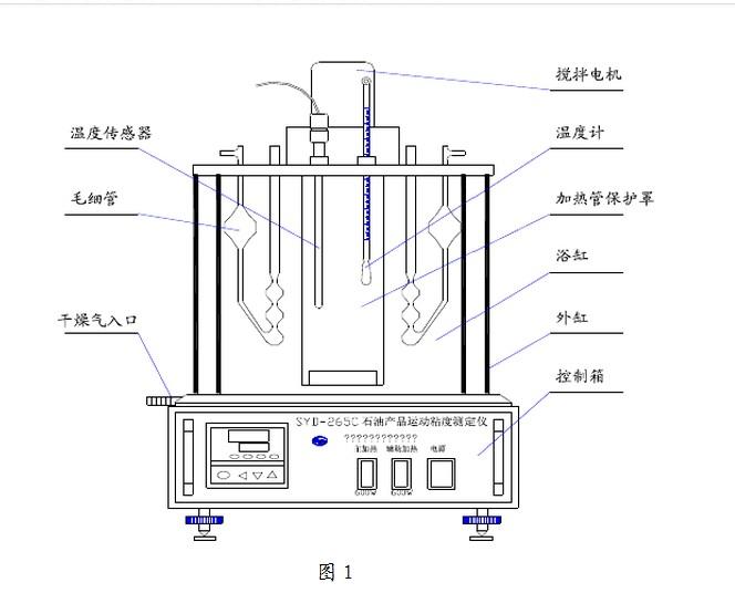 乌氏粘度计恒温水浴槽主要结构及电原理图