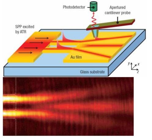 alpha300 s alpha300-snom:近场光学显微镜_通用分析