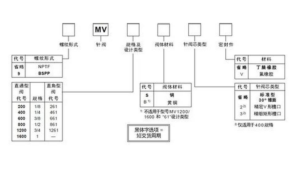 电路 电路图 电子 设计 素材 原理图 973_555