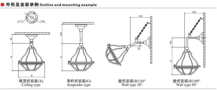 油头�yg��f�x�_x),壁式30°(b1),壁式90°(b2),吊杆式(g),护拦式(h),法兰式(f)