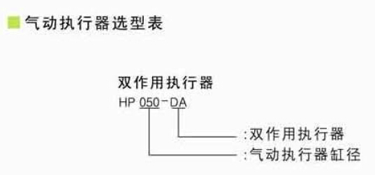 惠科电路接线图