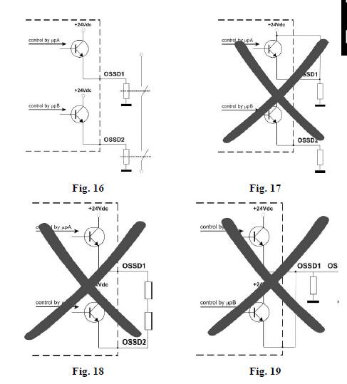 pilz安全光栅psenop2b-4-090原理图