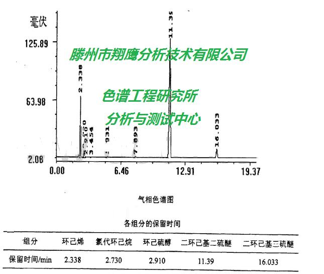 电路 电路图 电子 户型 户型图 平面图 原理图 645_544