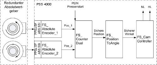 电路 电路图 电子 原理图 500_207