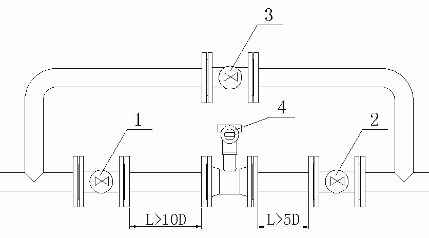 高炉煤气流量计 (靶式流量计)