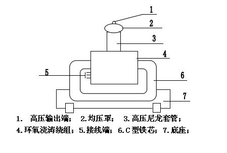 tqsb 干式试验变压器价格