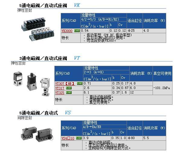 VO307-4DZ1-X84快速報價現貨