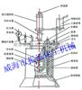威海實驗室高壓釜,威海磁力反應釜專業廠家-振泓化機