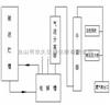 AL04-300B高純氫氣發生器/色譜儀氣源