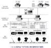 JZ-3000JZ-3000型热电厂供汽热网计算机管理系统