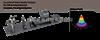 M2SET-BP209M²光束质量分析系统