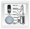 货号:590-400SKC有机蒸气被动式采样器