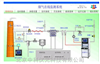 CEMS F100大气污染物排放监测系统组成